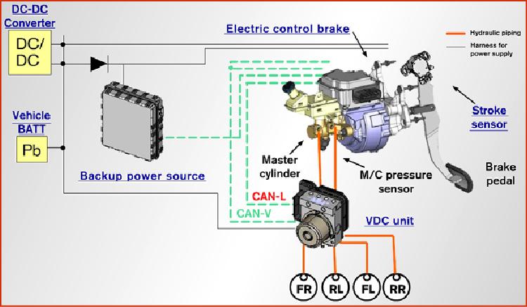 Regenerative Cooperative Braking System