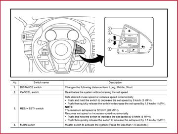 Admirable Maxima Intelligent Cruise Control Wiring Digital Resources Remcakbiperorg