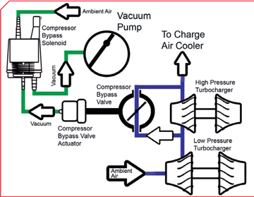 turbo air intake turbo impeller wiring diagram