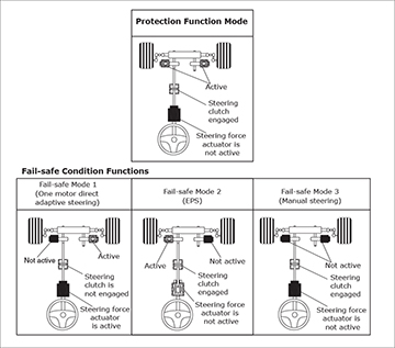 Q50 Tire Pressure Monitoring System