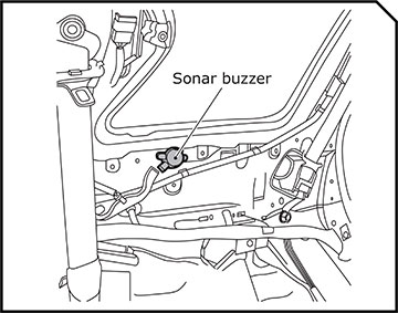 Rear Sonar System Troubleshooting on