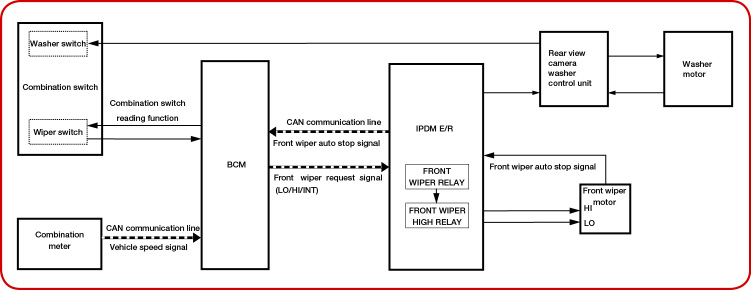 rearview camera with washer  rearview_camera_diagram jpg